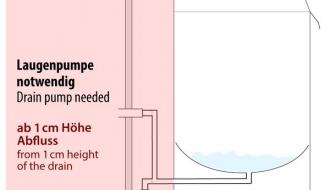 Klaasipesumasin 2,9 kW - ilma äravoolupumbata - pesuvahendipump