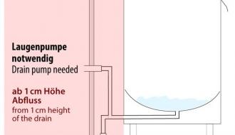 Nõudepesumasin - pesuaine pump